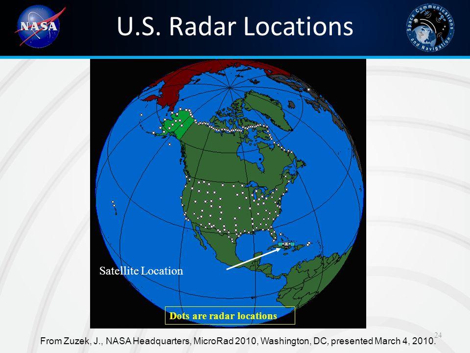 U.S. Radar Locations 24 Dots are radar locations Satellite Location From Zuzek, J., NASA Headquarters, MicroRad 2010, Washington, DC, presented March