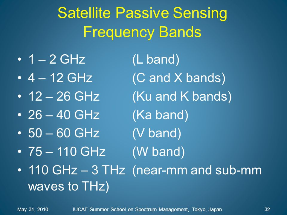 Satellite Passive Sensing Frequency Bands 1 – 2 GHz (L band) 4 – 12 GHz (C and X bands) 12 – 26 GHz (Ku and K bands) 26 – 40 GHz (Ka band) 50 – 60 GHz