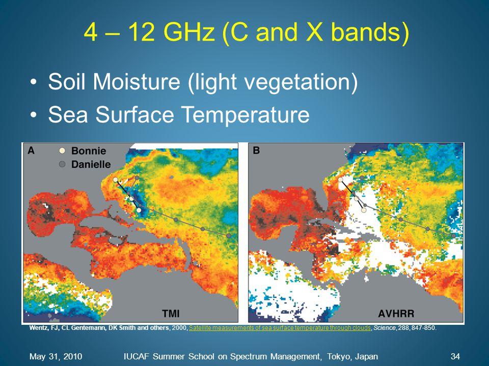 4 – 12 GHz (C and X bands) Soil Moisture (light vegetation) Sea Surface Temperature Wentz, FJ, CL Gentemann, DK Smith and others, 2000, Satellite meas