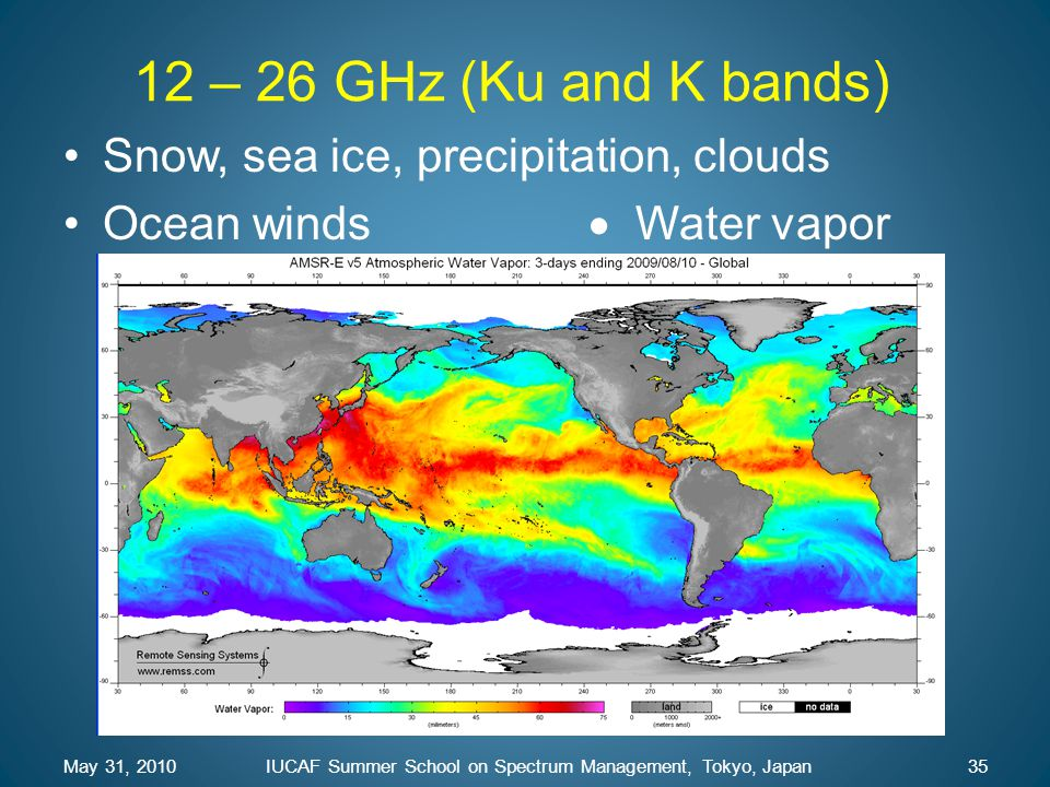 12 – 26 GHz (Ku and K bands) Snow, sea ice, precipitation, clouds Ocean winds  Water vapor May 31, 201035IUCAF Summer School on Spectrum Management,