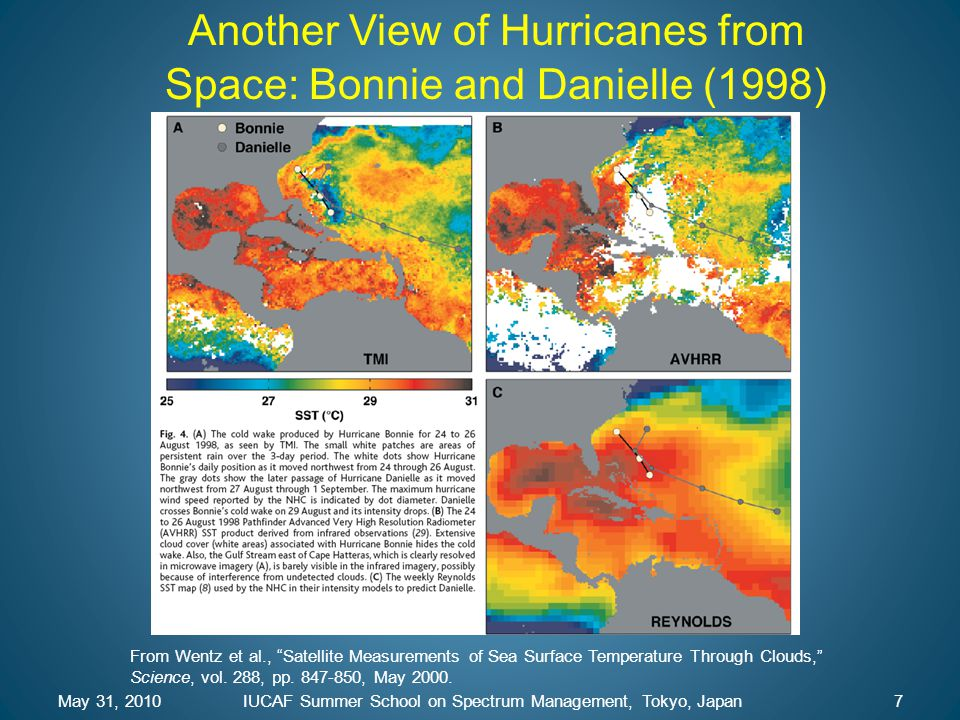 May 31, 2010IUCAF Summer School on Spectrum Management, Tokyo, Japan7 Another View of Hurricanes from Space: Bonnie and Danielle (1998) From Wentz et