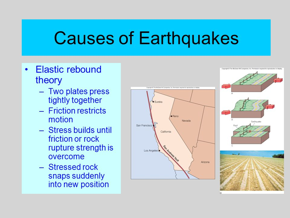 Causes of Earthquakes Elastic rebound theory –Two plates press tightly together –Friction restricts motion –Stress builds until friction or rock ruptu