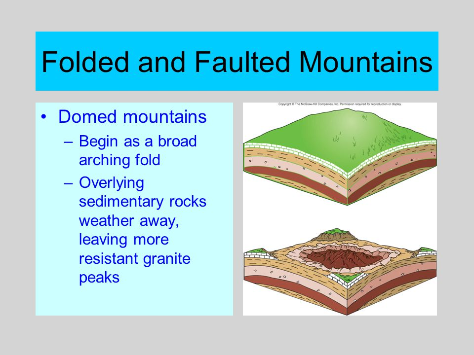 Folded and Faulted Mountains Domed mountains –Begin as a broad arching fold –Overlying sedimentary rocks weather away, leaving more resistant granite