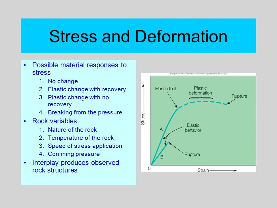 Stress and Deformation Possible material responses to stress 1.No change 2.Elastic change with recovery 3.Plastic change with no recovery 4.Breaking f