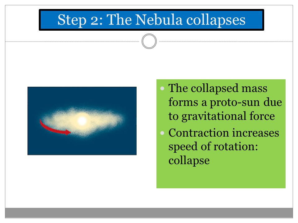 Step 2: The Nebula collapses The collapsed mass forms a proto-sun due to gravitational force Contraction increases speed of rotation: collapse