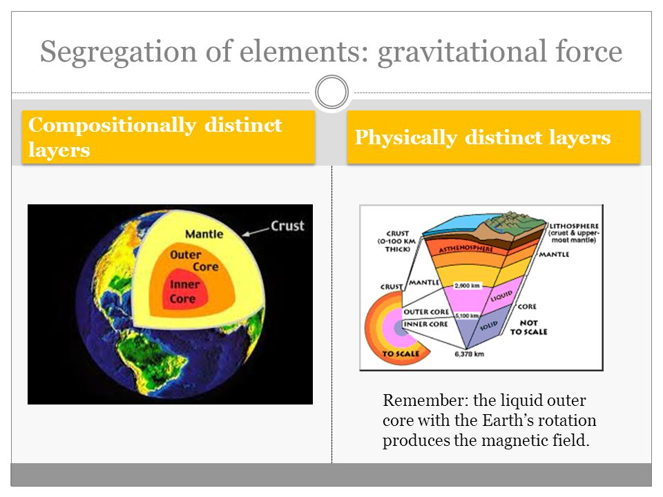 Compositionally distinct layers Physically distinct layers Segregation of elements: gravitational force Remember: the liquid outer core with the Earth's rotation produces the magnetic field.
