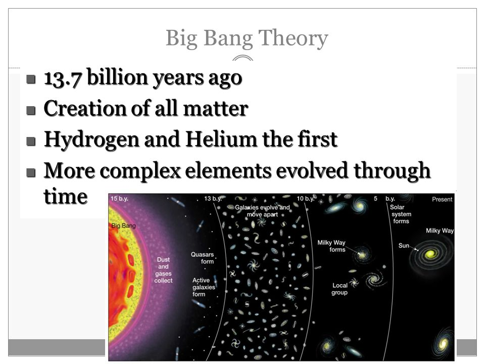 Big Bang Theory 13.7 billion years ago 13.7 billion years ago Creation of all matter Creation of all matter Hydrogen and Helium the first Hydrogen and Helium the first More complex elements evolved through time More complex elements evolved through time