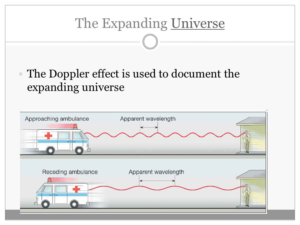 The Expanding UniverseUniverse The Doppler effect is used to document the expanding universe