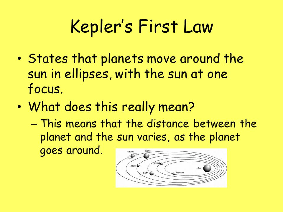 Kepler's First Law States that planets move around the sun in ellipses, with the sun at one focus.