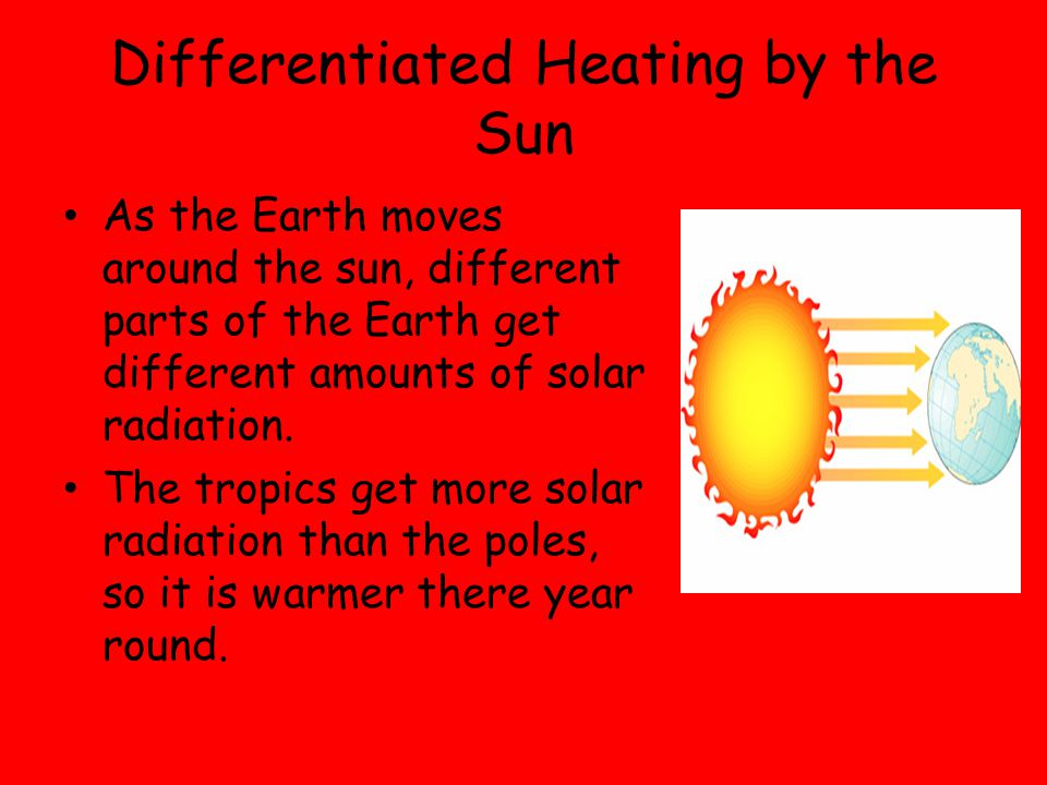 Differentiated Heating by the Sun As the Earth moves around the sun, different parts of the Earth get different amounts of solar radiation. The tropic