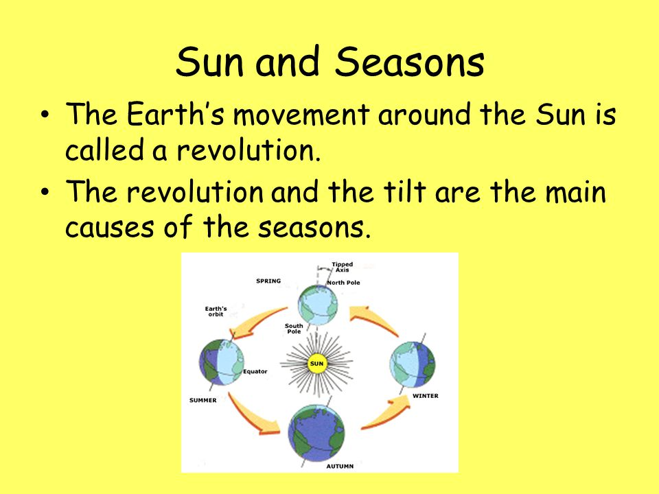 Sun and Seasons The Earth's movement around the Sun is called a revolution.
