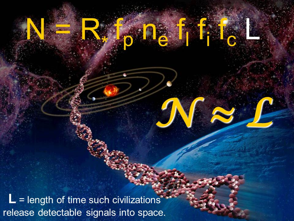 N = R * f p n e f l f i f c L f i = fraction of life-bearing planets on which intelligent life emerges (may not be life with technology) f c = f c = fraction of civilizations that develop a technology that releases detectable signs of their existence into space.