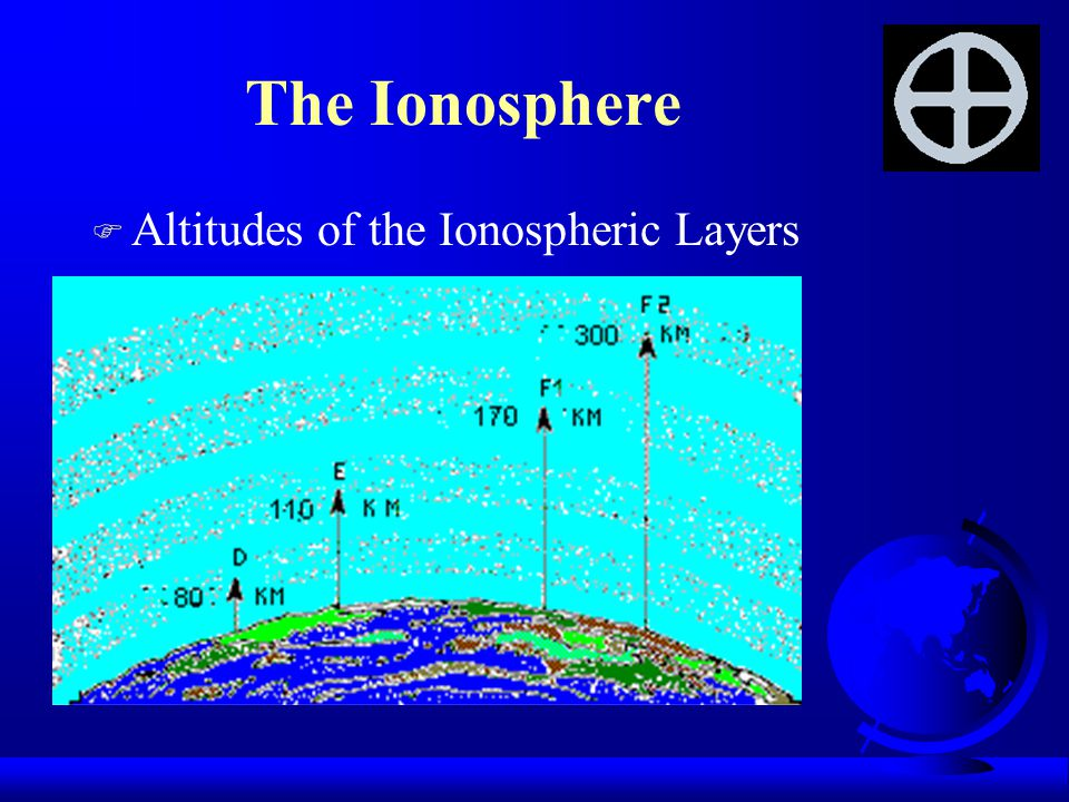 The Ionosphere F Altitudes of the Ionospheric Layers