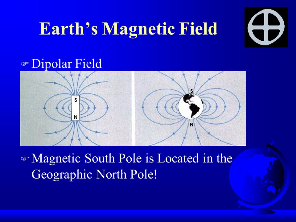 Earth's Magnetic Field S N S N F Dipolar Field F Magnetic South Pole is Located in the Geographic North Pole!