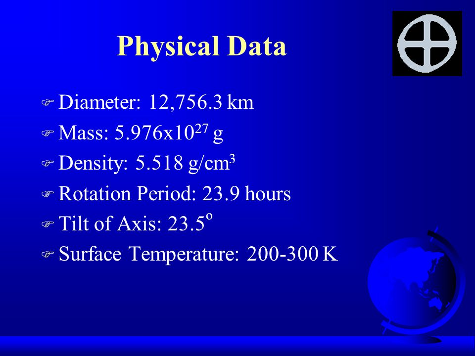 Physical Data F Diameter: 12,756.3 km F Mass: 5.976x10 27 g F Density: 5.518 g/cm 3 F Rotation Period: 23.9 hours F Tilt of Axis: 23.5 o F Surface Temperature: 200-300 K