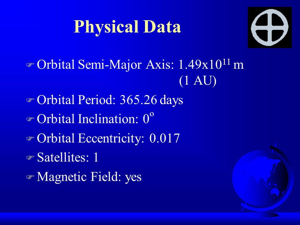 Physical Data F Orbital Semi-Major Axis: 1.49x10 11 m (1 AU) F Orbital Period: 365.26 days F Orbital Inclination: 0 o F Orbital Eccentricity: 0.017 F
