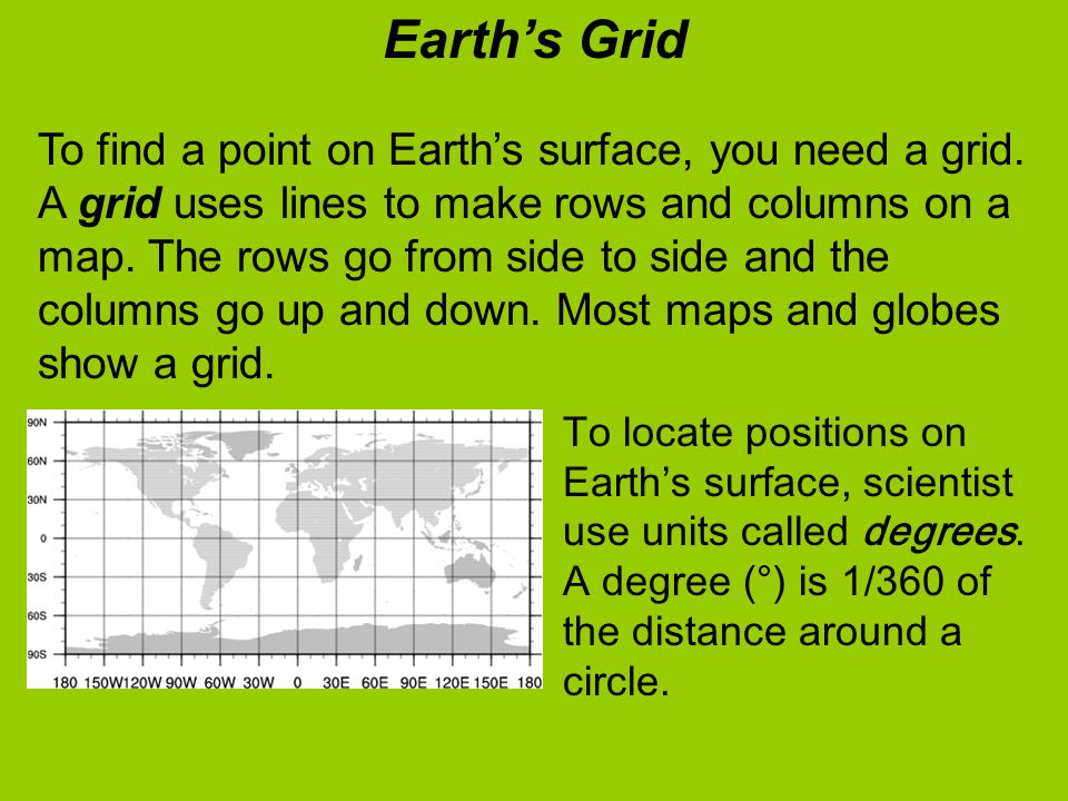 To find a point on Earth's surface, you need a grid.
