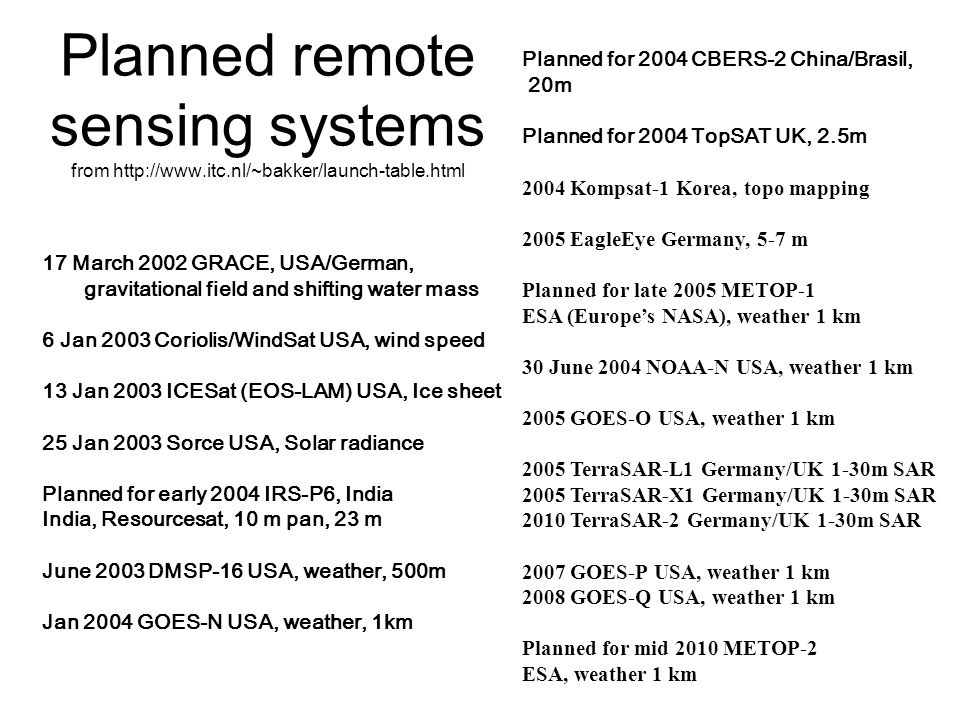 Planned remote sensing systems from http://www.itc.nl/~bakker/launch-table.html 17 March 2002 GRACE, USA/German, gravitational field and shifting water mass 6 Jan 2003 Coriolis/WindSat USA, wind speed 13 Jan 2003 ICESat (EOS-LAM) USA, Ice sheet 25 Jan 2003 Sorce USA, Solar radiance Planned for early 2004 IRS-P6, India India, Resourcesat, 10 m pan, 23 m June 2003 DMSP-16 USA, weather, 500m Jan 2004 GOES-N USA, weather, 1km Planned for 2004 CBERS-2 China/Brasil, 20m Planned for 2004 TopSAT UK, 2.5m 2004 Kompsat-1 Korea, topo mapping 2005 EagleEye Germany, 5-7 m Planned for late 2005 METOP-1 ESA (Europe's NASA), weather 1 km 30 June 2004 NOAA-N USA, weather 1 km 2005 GOES-O USA, weather 1 km 2005 TerraSAR-L1 Germany/UK 1-30m SAR 2005 TerraSAR-X1 Germany/UK 1-30m SAR 2010 TerraSAR-2 Germany/UK 1-30m SAR 2007 GOES-P USA, weather 1 km 2008 GOES-Q USA, weather 1 km Planned for mid 2010 METOP-2 ESA, weather 1 km