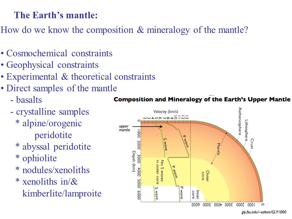 The Earth's mantle: How do we know the composition & mineralogy of the mantle.