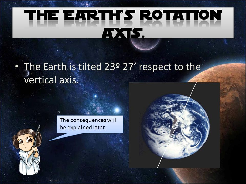 The Earth is tilted 23º 27' respect to the vertical axis. The consequences will be explained later.