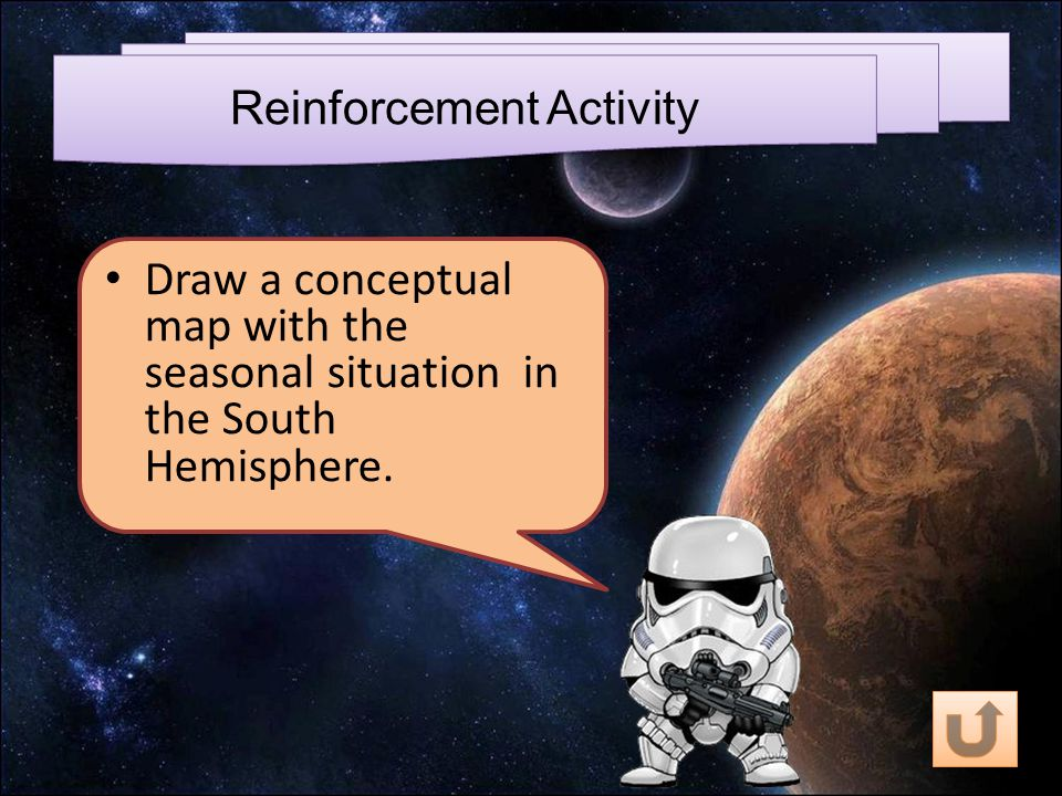 Reinforcement Activity Draw a conceptual map with the seasonal situation in the South Hemisphere.