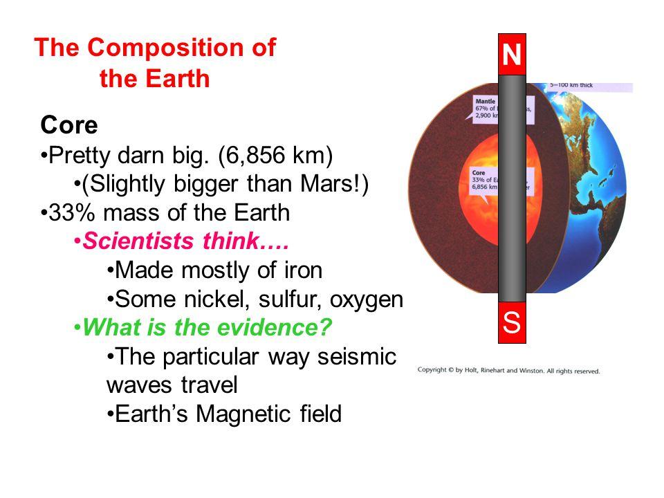 The Composition of the Earth Core Pretty darn big.