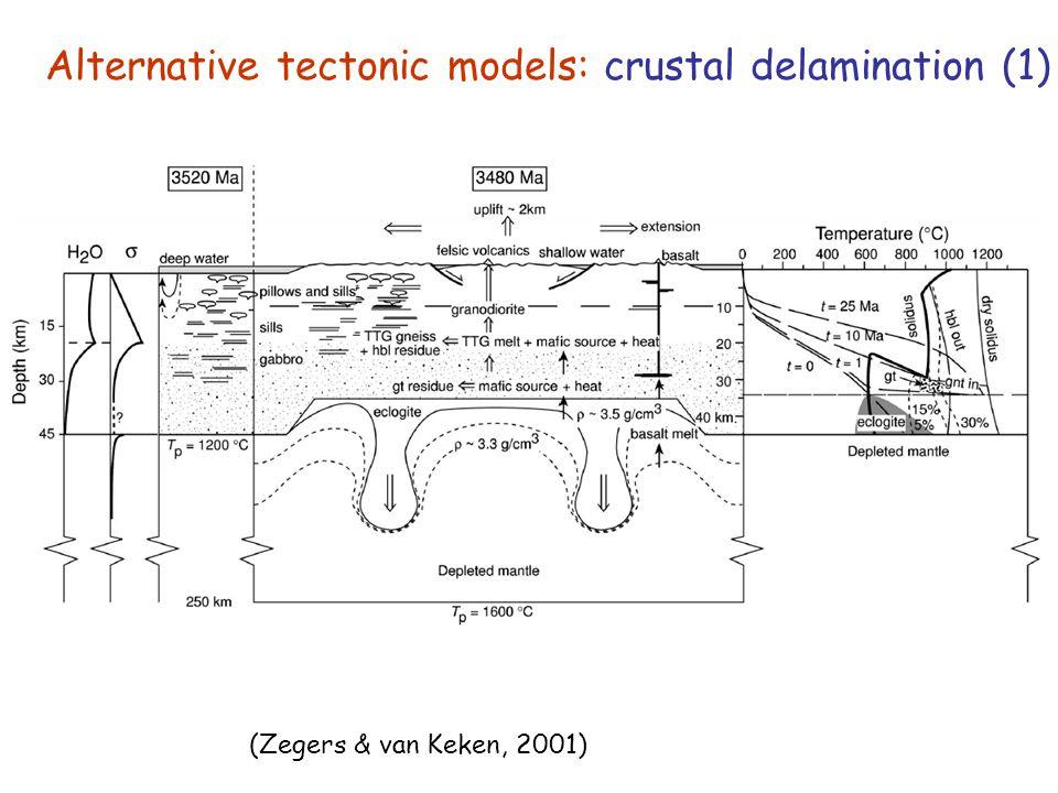 Alternative tectonic models: crustal delamination (1) (Zegers & van Keken, 2001)