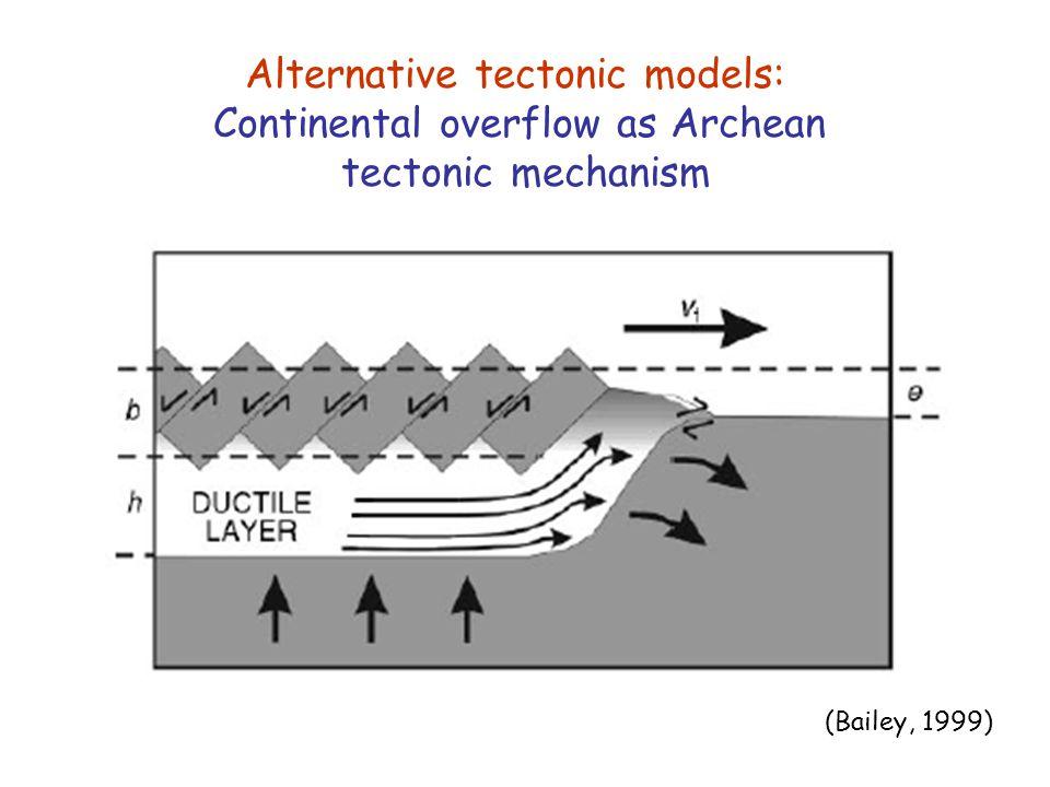 (Bailey, 1999) Alternative tectonic models: Continental overflow as Archean tectonic mechanism