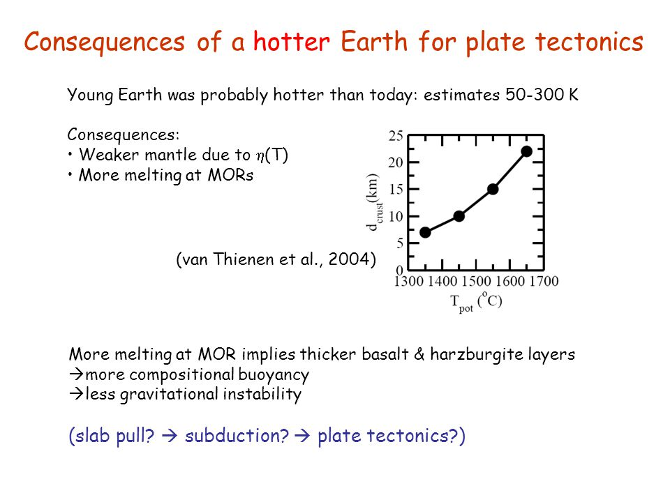 Consequences of a hotter Earth for plate tectonics Young Earth was probably hotter than today: estimates 50-300 K Consequences: Weaker mantle due to 