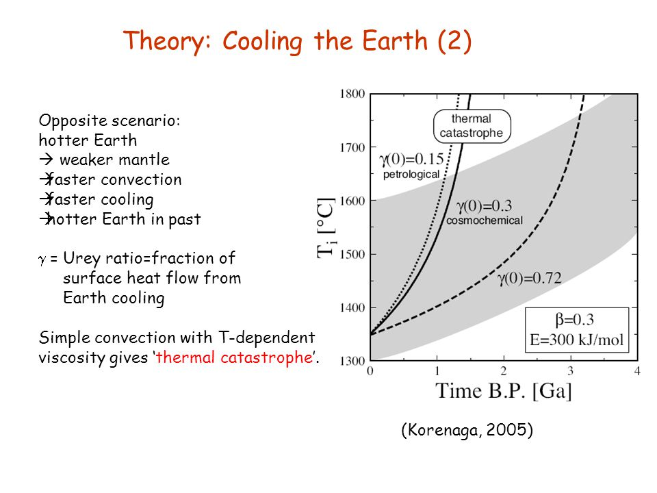 Theory: Cooling the Earth (2) (Korenaga, 2005) Opposite scenario: hotter Earth  weaker mantle  faster convection  faster cooling  hotter Earth in