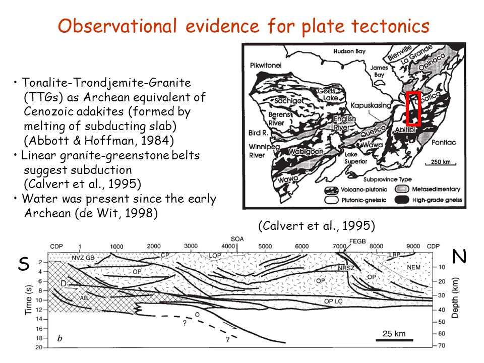 Observational evidence for plate tectonics Tonalite-Trondjemite-Granite (TTGs) as Archean equivalent of Cenozoic adakites (formed by melting of subduc