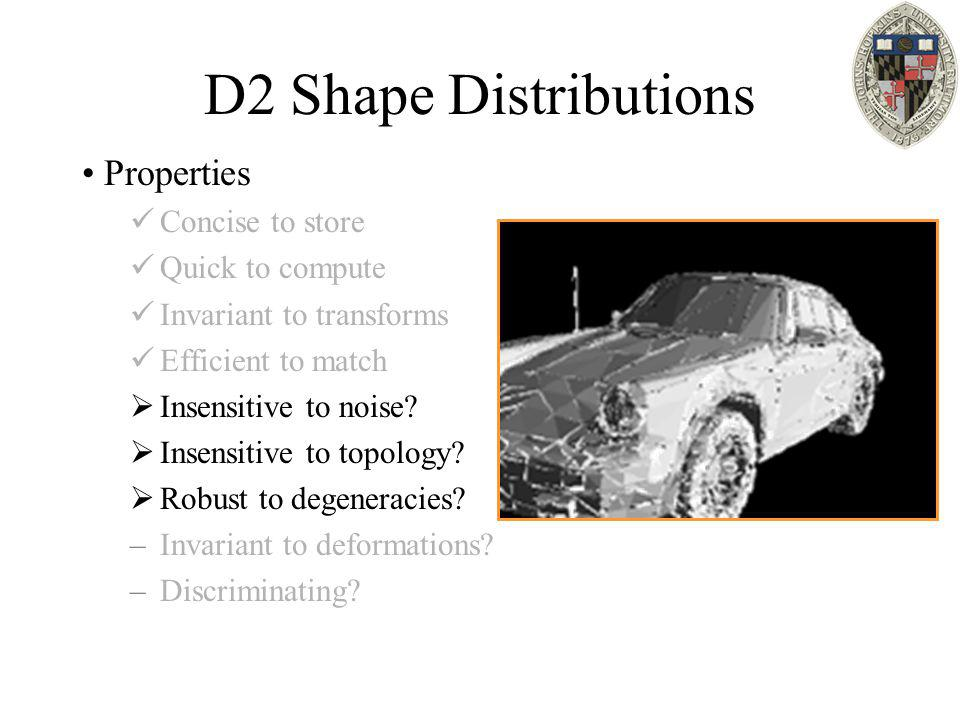 D2 Shape Distributions Properties Concise to store Quick to compute Invariant to transforms Efficient to match  Insensitive to noise?  Insensitive t
