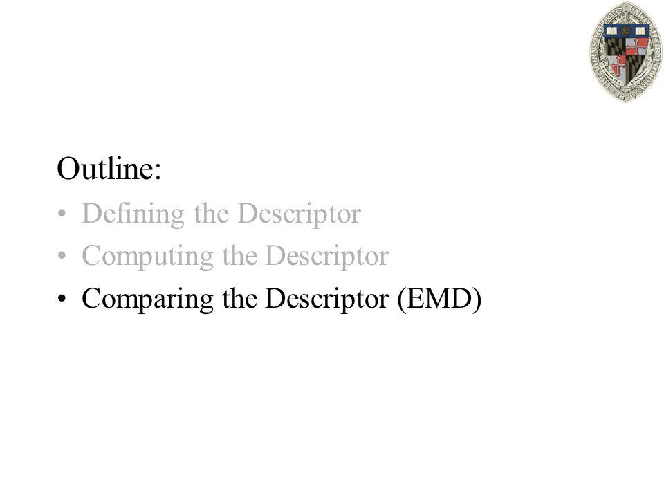 Outline: Defining the Descriptor Computing the Descriptor Comparing the Descriptor (EMD)