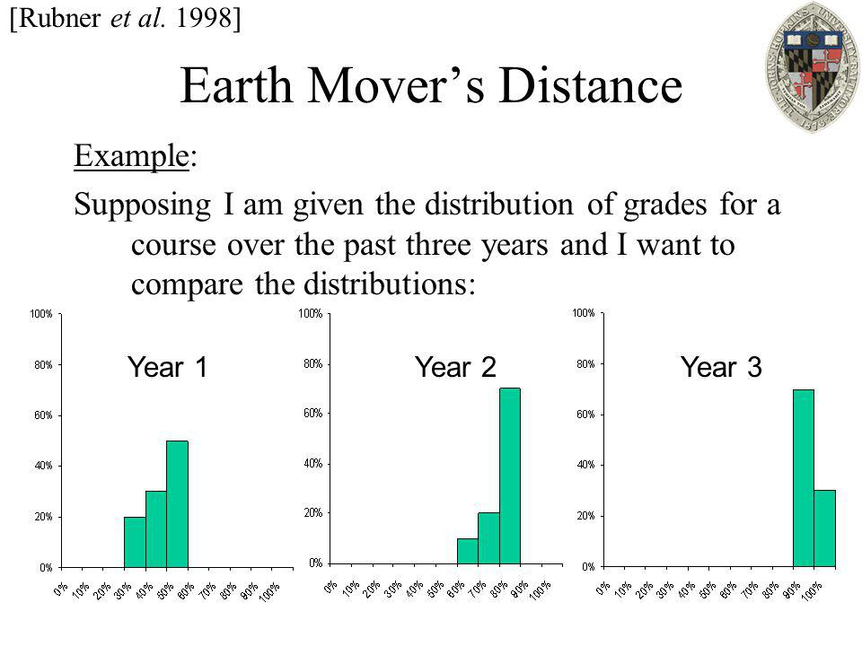 Earth Mover's Distance Example: Supposing I am given the distribution of grades for a course over the past three years and I want to compare the distr