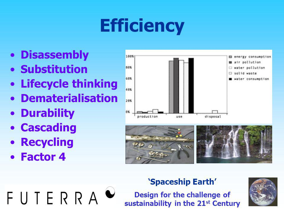 Efficiency Disassembly Substitution Lifecycle thinking Dematerialisation Durability Cascading Recycling Factor 4 'Spaceship Earth' Design for the challenge of sustainability in the 21 st Century