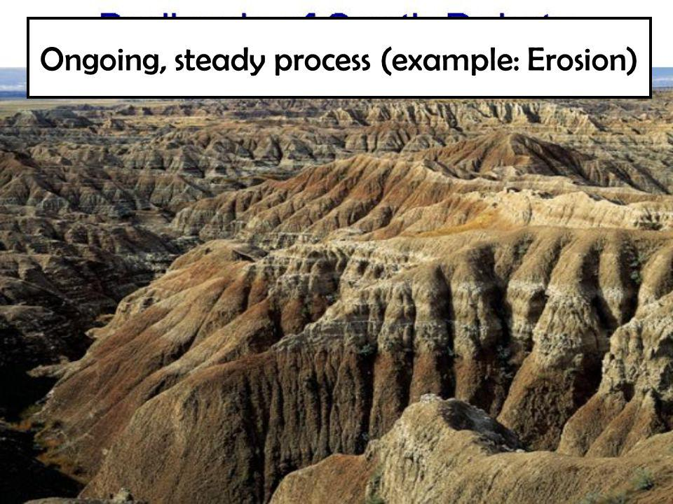Ongoing, steady process (example: Erosion)