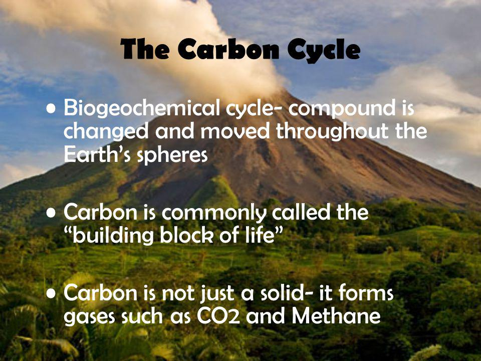 The Carbon Cycle Biogeochemical cycle- compound is changed and moved throughout the Earth's spheres Carbon is commonly called the building block of life Carbon is not just a solid- it forms gases such as CO2 and Methane
