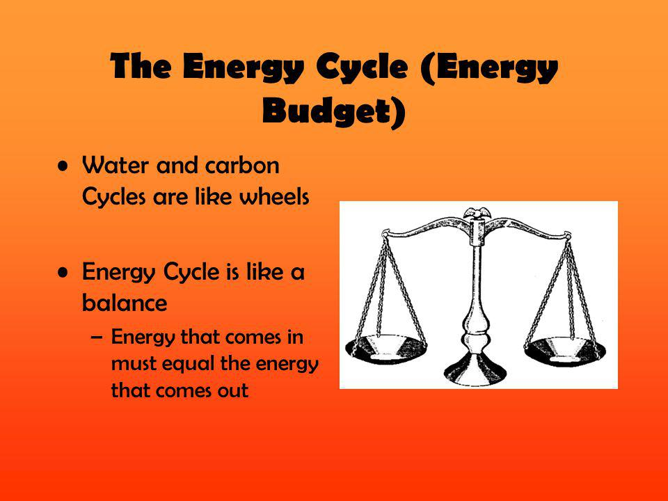The Energy Cycle (Energy Budget) Water and carbon Cycles are like wheels Energy Cycle is like a balance –Energy that comes in must equal the energy that comes out