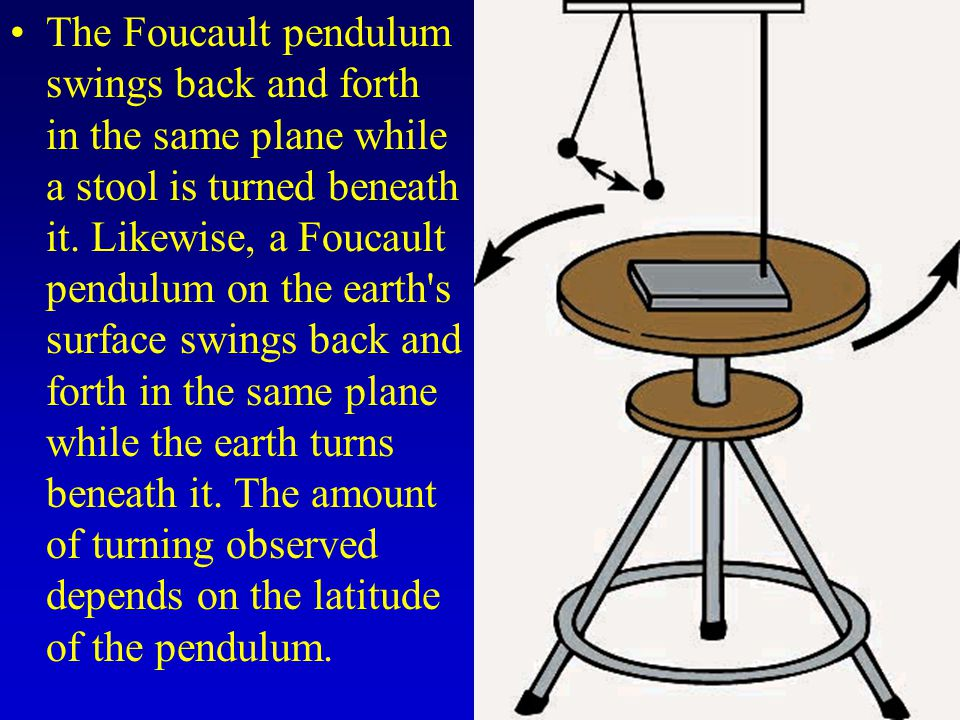The Foucault pendulum swings back and forth in the same plane while a stool is turned beneath it.