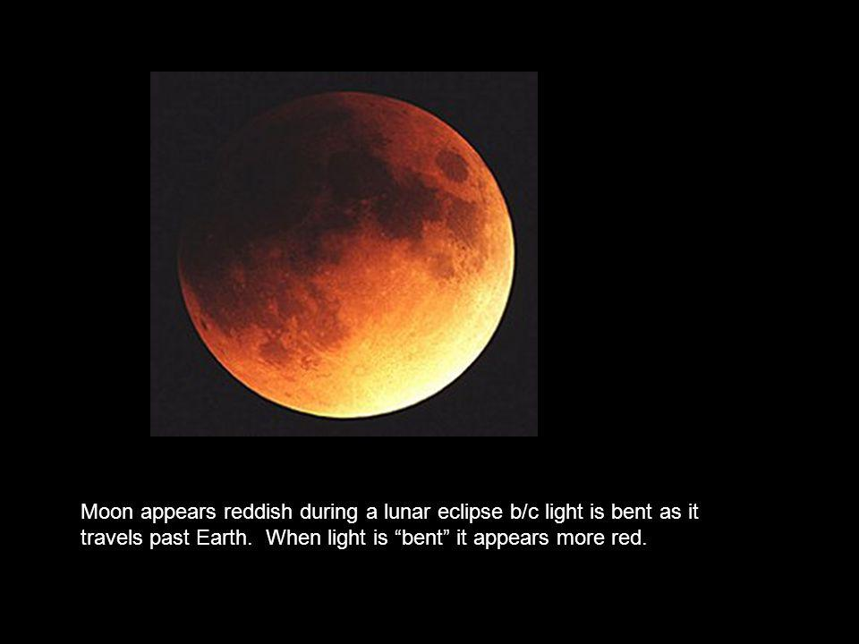 """Moon appears reddish during a lunar eclipse b/c light is bent as it travels past Earth. When light is """"bent"""" it appears more red."""