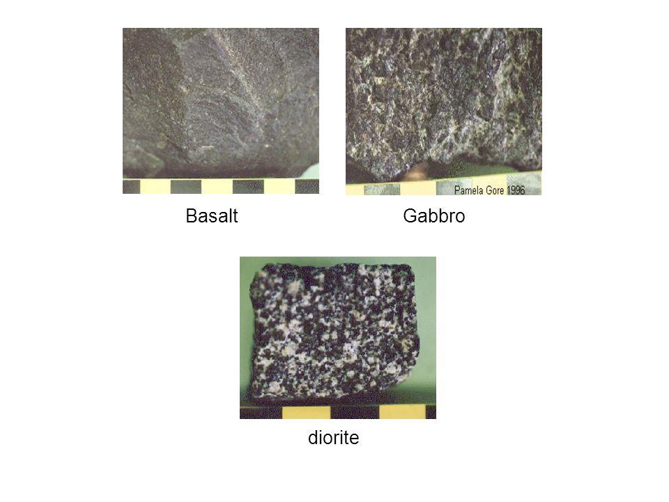BasaltGabbro diorite