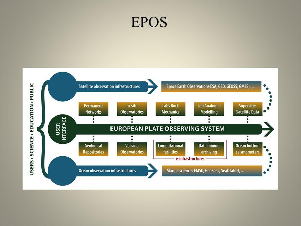 EPOS Components EPOS