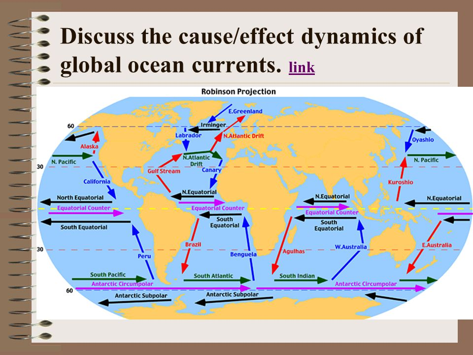 Discuss the cause/effect dynamics of global ocean currents. link link