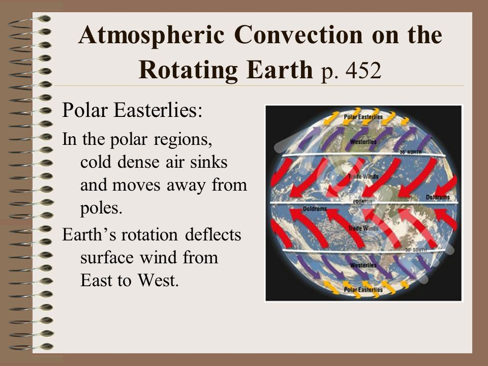 Atmospheric Convection on the Rotating Earth p. 452 Polar Easterlies: In the polar regions, cold dense air sinks and moves away from poles. Earth's ro