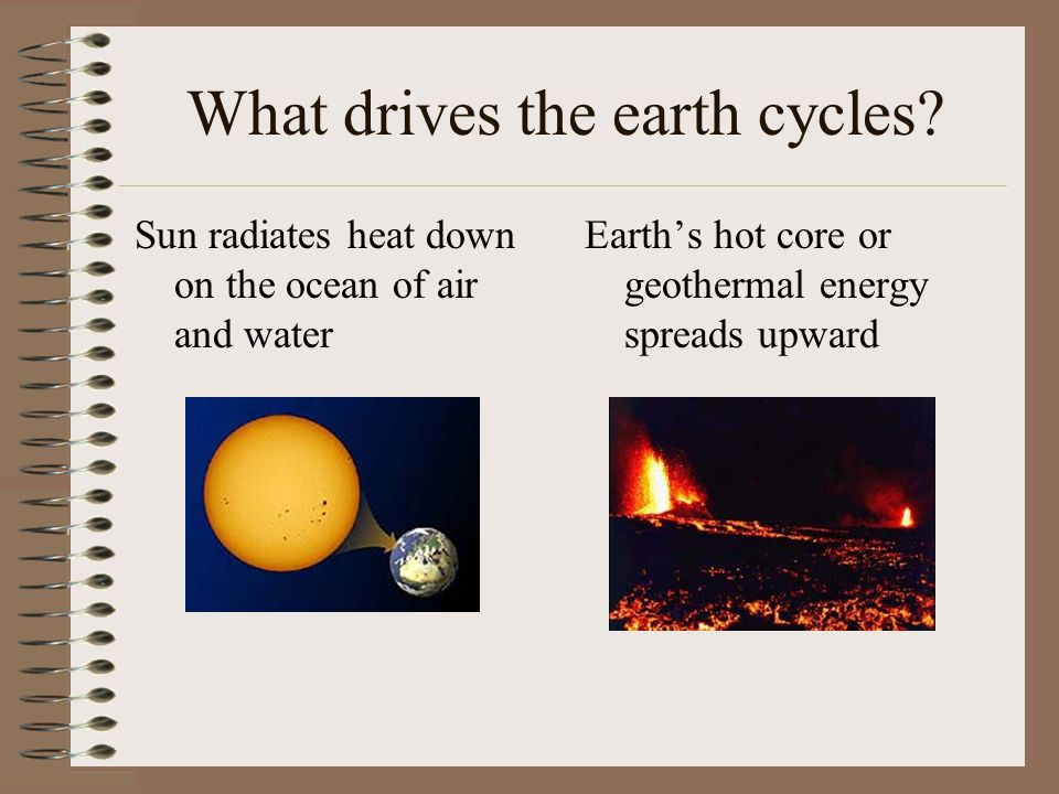 What drives the earth cycles? Sun radiates heat down on the ocean of air and water Earth's hot core or geothermal energy spreads upward