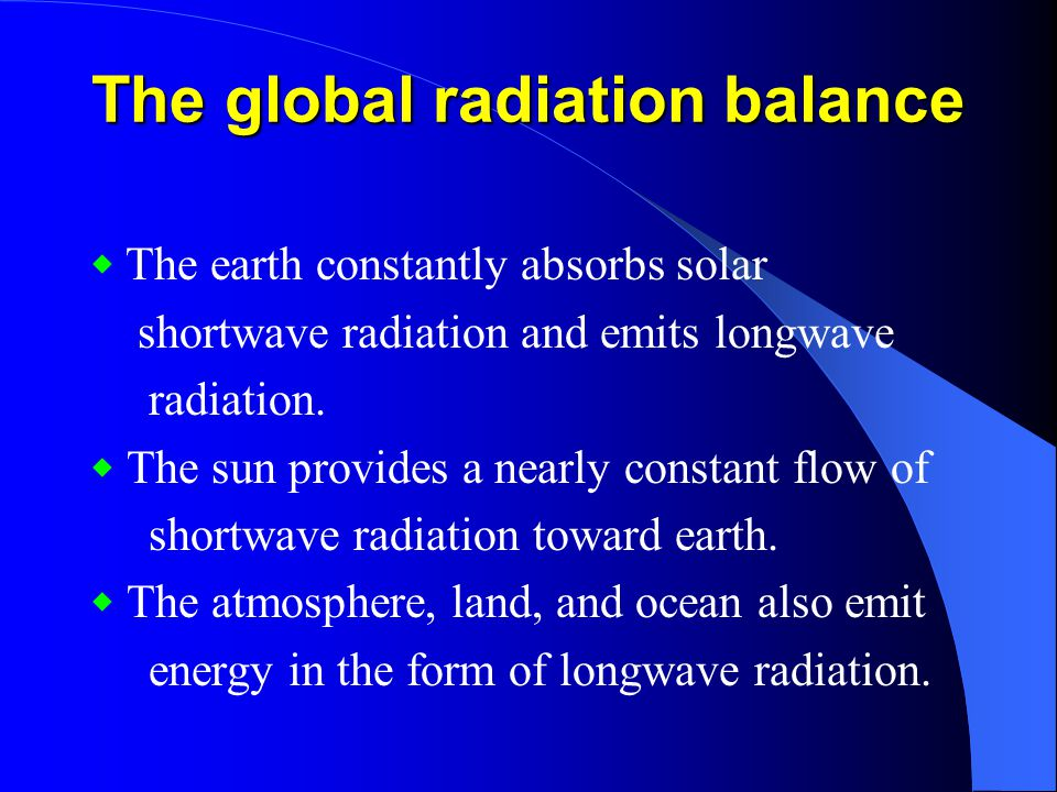 Longwave radiation from the Earth ◆ The earth's surface and atmosphere are much colder than the sun's surface,so the energy from the Earth has longer wavelength