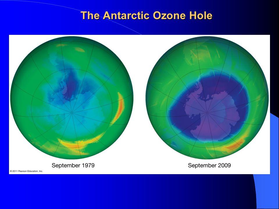The Antarctic Ozone Hole Lowest Ozone level