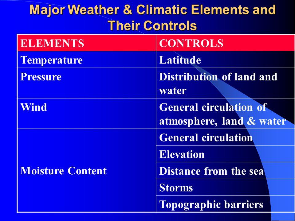 Major Weather & Climatic Elements and Their Controls ELEMENTSCONTROLS TemperatureLatitude PressureDistribution of land and water WindGeneral circulati