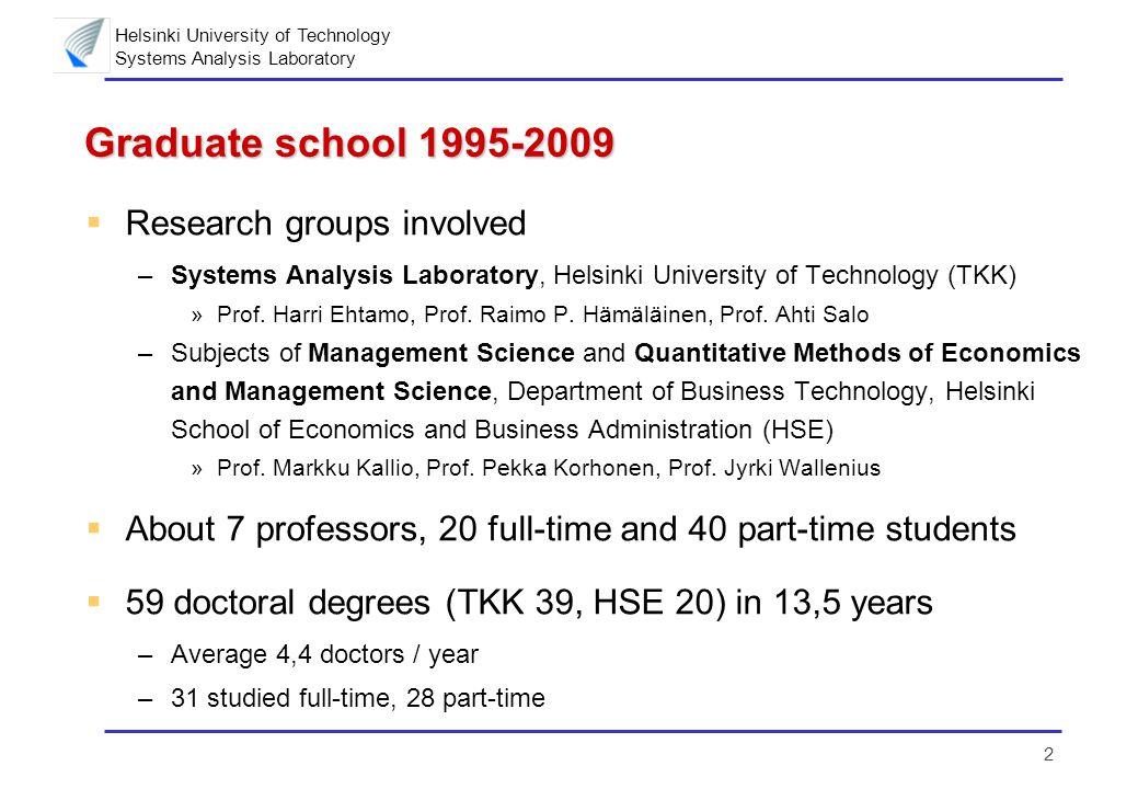 Helsinki University of Technology Systems Analysis Laboratory 3 TKK1995RäsänenMikaHelsingin energiaTKK2003MurtoPauliHSE 1996HakanenTuulaMerita, LuxembourgHSE2003SyrjänenMikkoGaia Group HSE1996HaapalinnaIlkkapuolustusvoimatHSE2004KoivuMattiEKP HSE1997BraggeJohannaHSETKK2005VirtanenKaiTKK 1998PöyhönenMariGaia GroupTKK2005NäsäkkäläErkkaNordic Investment Bank HSE1998YuG.Y.NokiaTKK2005GustafssonJanneCheyne Capital Mgmt, London TKK2000LindroosMarkoHSETKK2006KittiMitriHSE TKK2000RaivioTuomasLumeo SoftwareTKK2006KönnöläTottiVTT TKK2000YlikarjulaJanicaAcademy of FinlandTKK2007MustajokiJyriSYKE HSE2000JoroTarjaUniv.