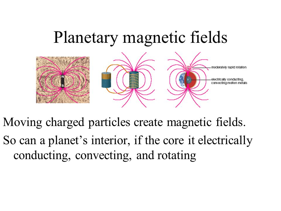 Planetary magnetic fields Moving charged particles create magnetic fields. So can a planet's interior, if the core it electrically conducting, convect